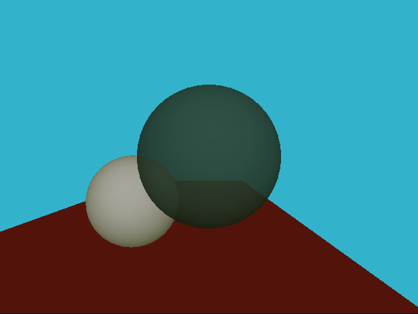 Setting the scene using OpenGL for positioning and sizing