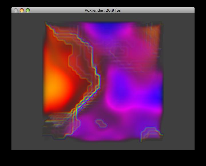 Volume rendering on Mac OS
